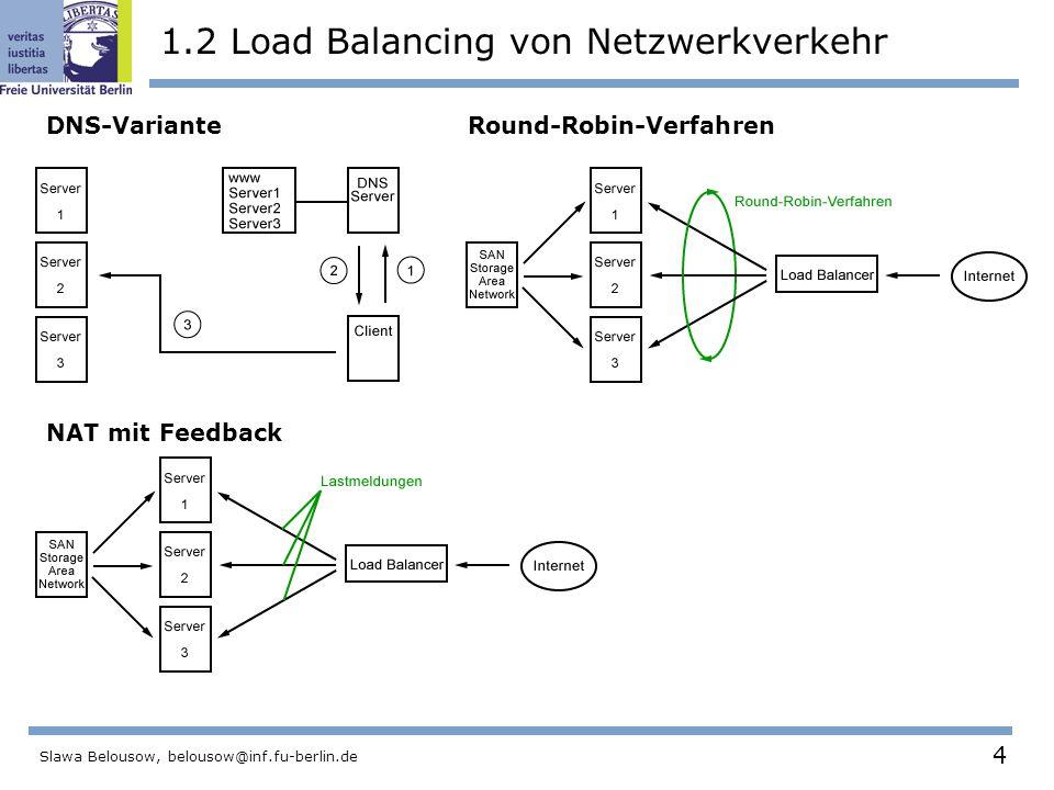 4 Slawa Belousow, belousow@inf.fu-berlin.de 1.2 Load Balancing von Netzwerkverkehr DNS-VarianteRound-Robin-Verfahren NAT mit Feedback