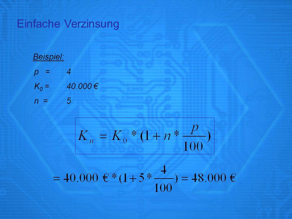 Beispiel: p = 4 K 0 = 40.000 € n = 5 Einfache Verzinsung