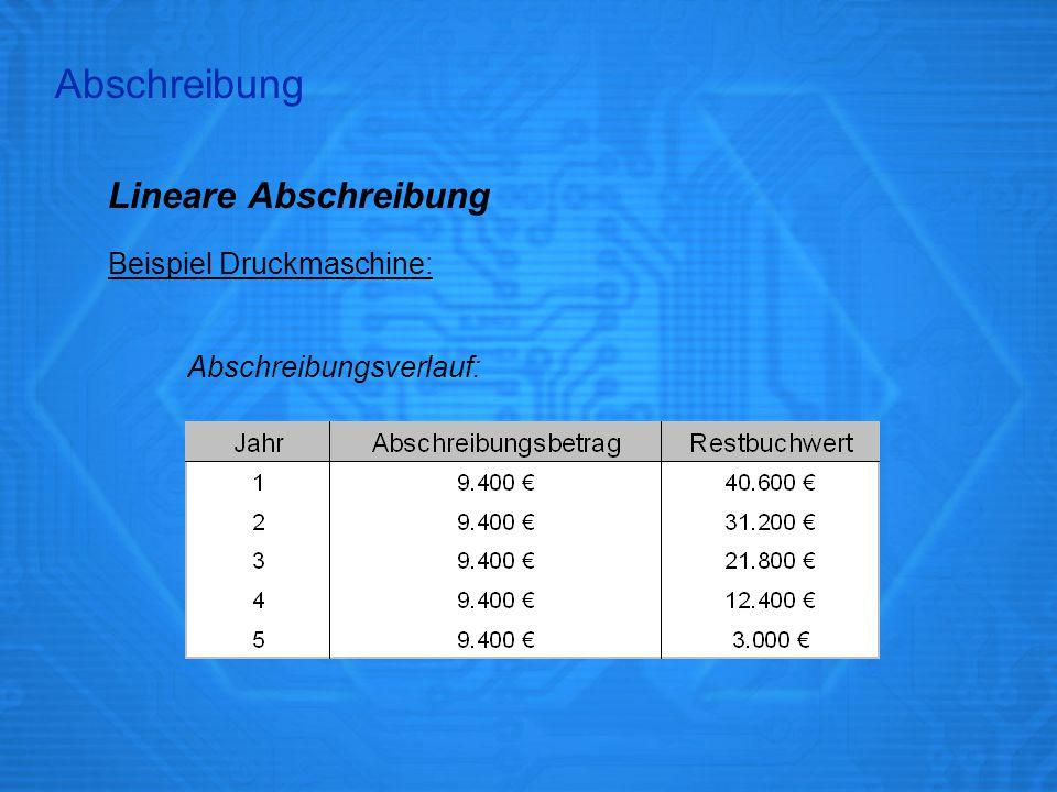 Lineare Abschreibung Beispiel Druckmaschine: Abschreibungsverlauf: Abschreibung