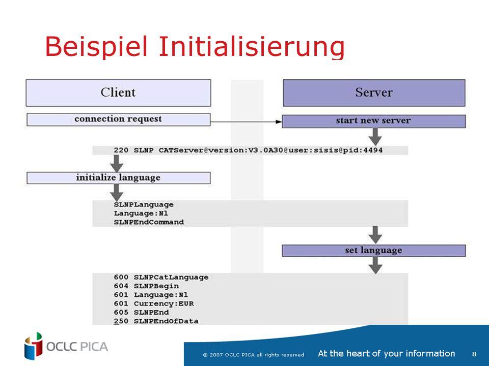 8 Beispiel Initialisierung