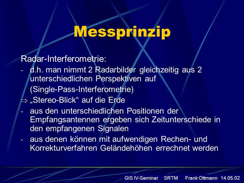 Messprinzip Radar-Interferometrie: - d.h. man nimmt 2 Radarbilder gleichzeitig aus 2 unterschiedlichen Perspektiven auf (Single-Pass-Interferometrie)