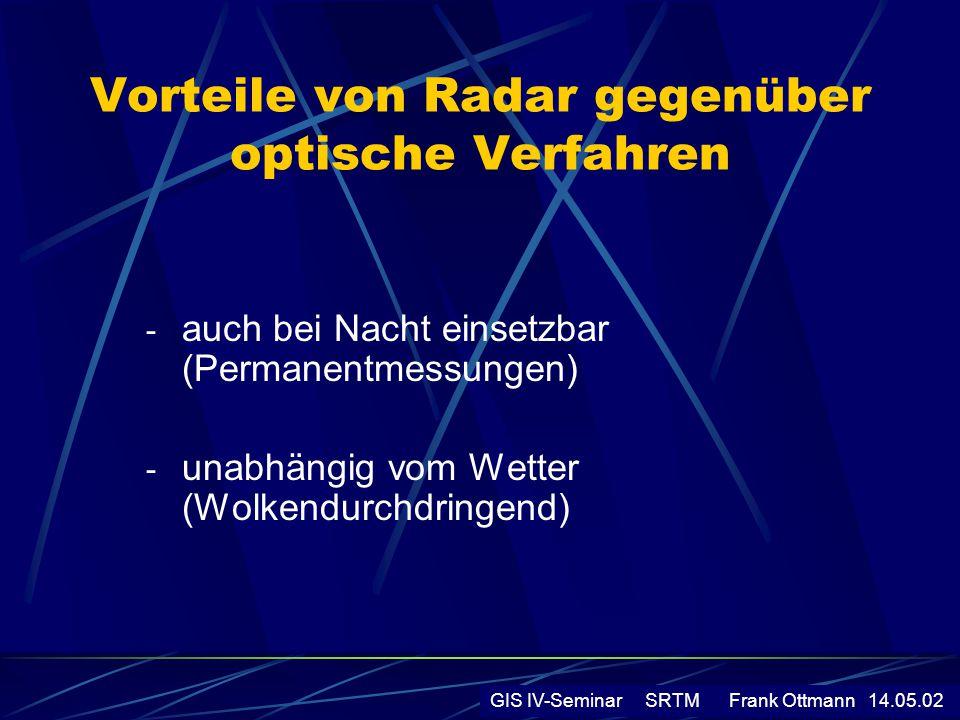 Vorteile von Radar gegenüber optische Verfahren - auch bei Nacht einsetzbar (Permanentmessungen) - unabhängig vom Wetter (Wolkendurchdringend) GIS IV-
