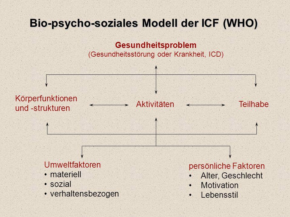 Körperfunktionen und -strukturen AktivitätenTeilhabe Gesundheitsproblem (Gesundheitsstörung oder Krankheit, ICD) Umweltfaktoren materiell sozial verha