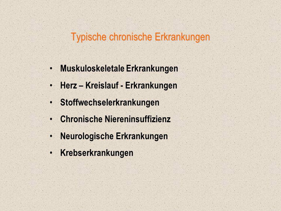 Muskuloskeletale Erkrankungen Herz – Kreislauf - Erkrankungen Stoffwechselerkrankungen Chronische Niereninsuffizienz Neurologische Erkrankungen Krebse