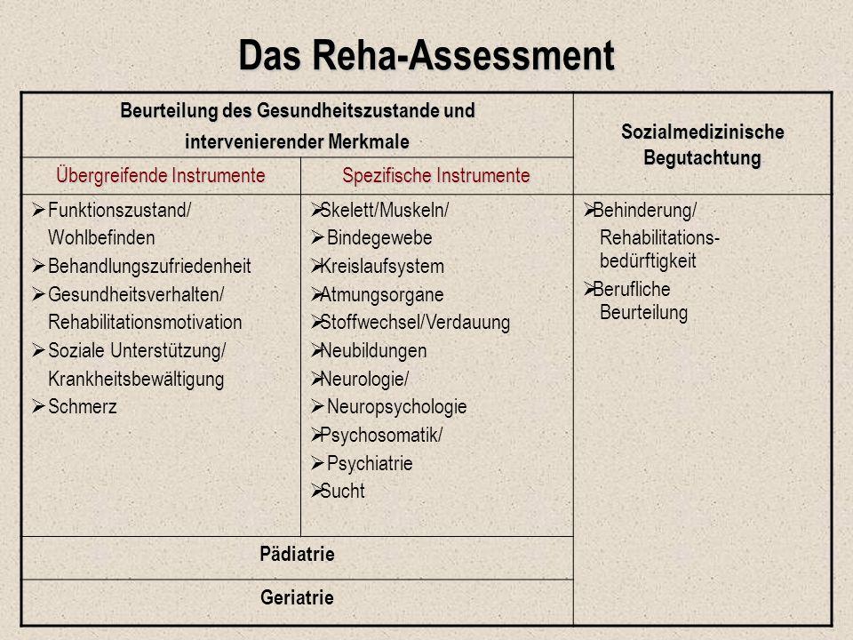 Das Reha-Assessment Beurteilung des Gesundheitszustande und intervenierender Merkmale Sozialmedizinische Begutachtung Übergreifende Instrumente Spezif