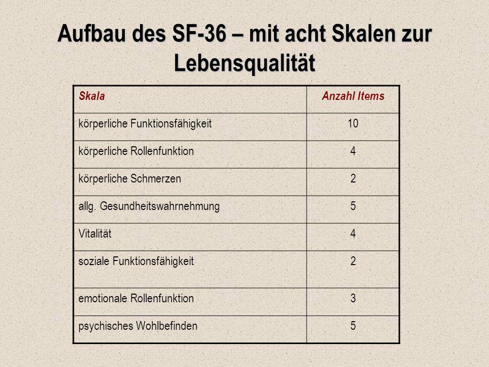 Aufbau des SF-36 – mit acht Skalen zur Lebensqualität SkalaAnzahl Items körperliche Funktionsfähigkeit10 körperliche Rollenfunktion4 körperliche Schme