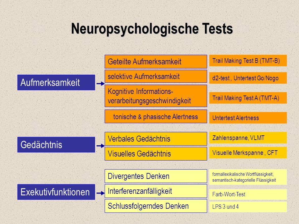Neuropsychologische Tests Aufmerksamkeit Geteilte Aufmerksamkeit selektive Aufmerksamkeit Visuelles Gedächtnis Divergentes Denken Interferenzanfälligk