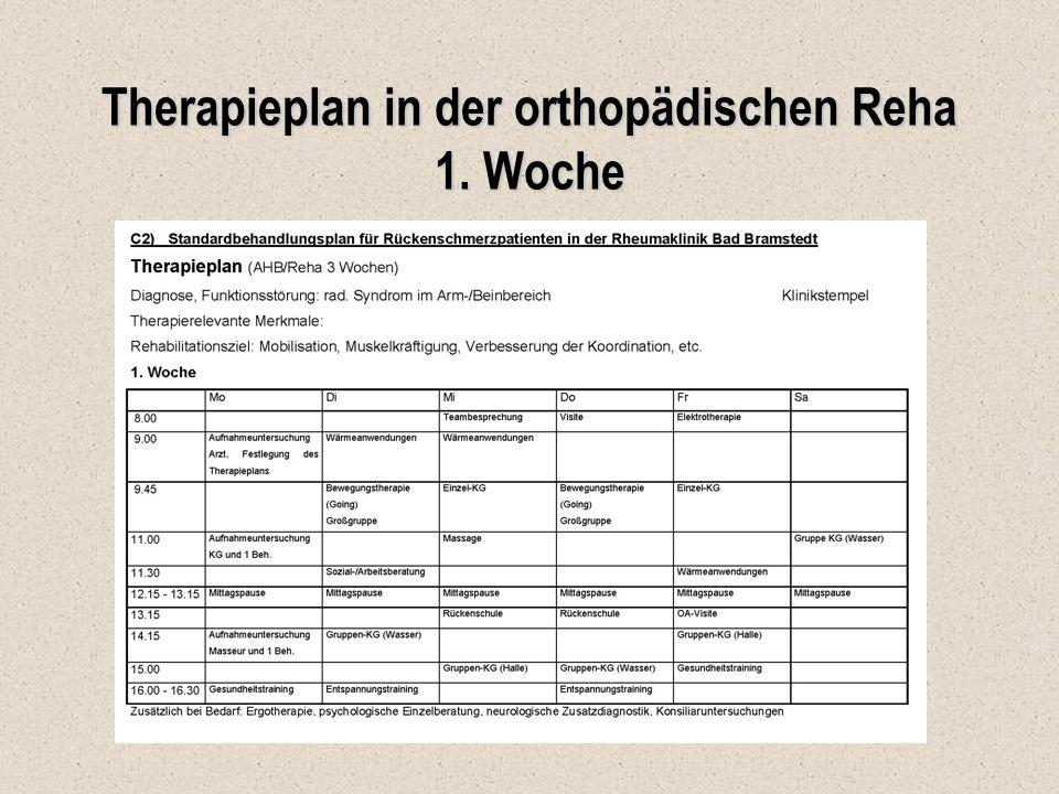 Therapieplan in der orthopädischen Reha 1. Woche