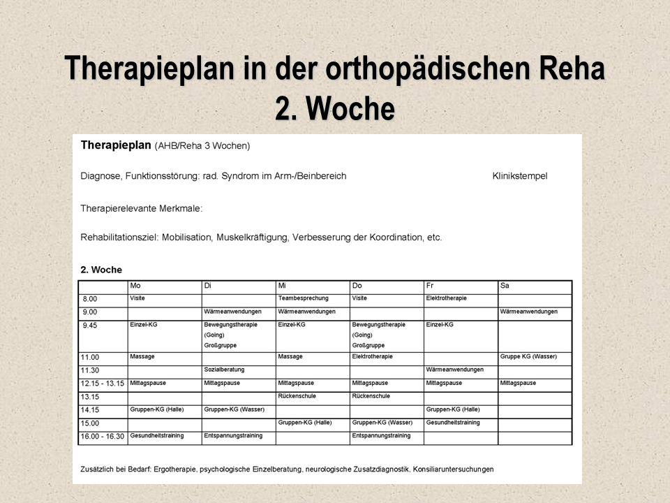 Therapieplan in der orthopädischen Reha 2. Woche