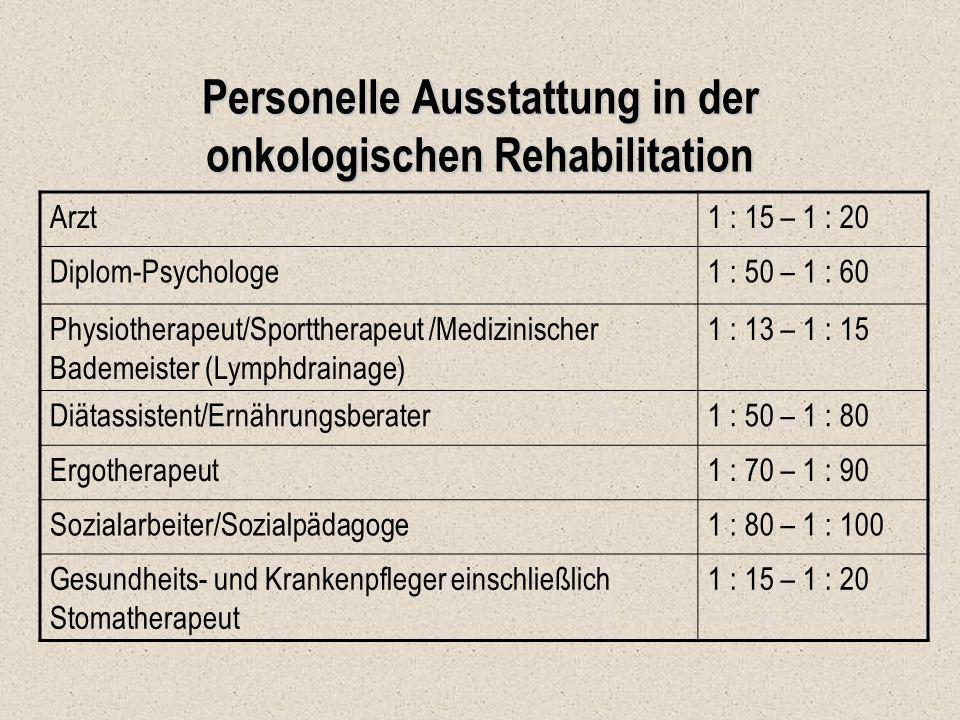 Personelle Ausstattung in der onkologischen Rehabilitation Arzt1 : 15 – 1 : 20 Diplom-Psychologe1 : 50 – 1 : 60 Physiotherapeut/Sporttherapeut /Medizi