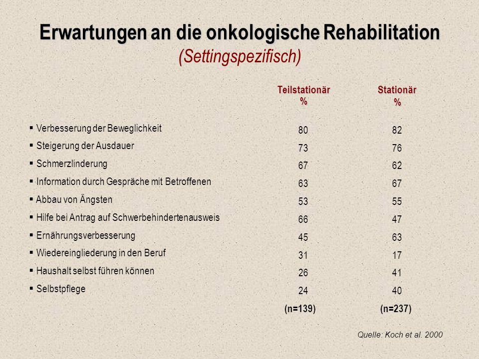 Erwartungen an die onkologische Rehabilitation ( Erwartungen an die onkologische Rehabilitation (Settingspezifisch) Teilstationär % Stationär %  Verb