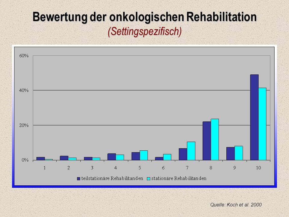 Bewertung der onkologischen Rehabilitation (Settingspezifisch Bewertung der onkologischen Rehabilitation (Settingspezifisch) Quelle: Koch et al. 2000