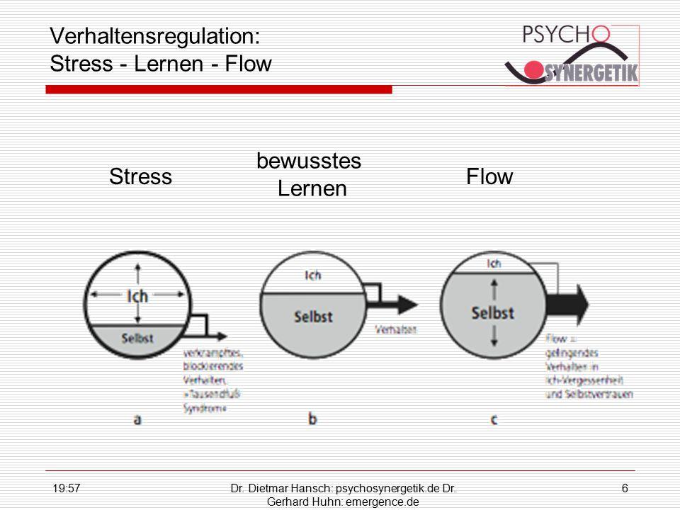 19:59Dr. Dietmar Hansch: psychosynergetik.de Dr. Gerhard Huhn: emergence.de 6 Verhaltensregulation: Stress - Lernen - Flow Stress bewusstes Lernen Flo