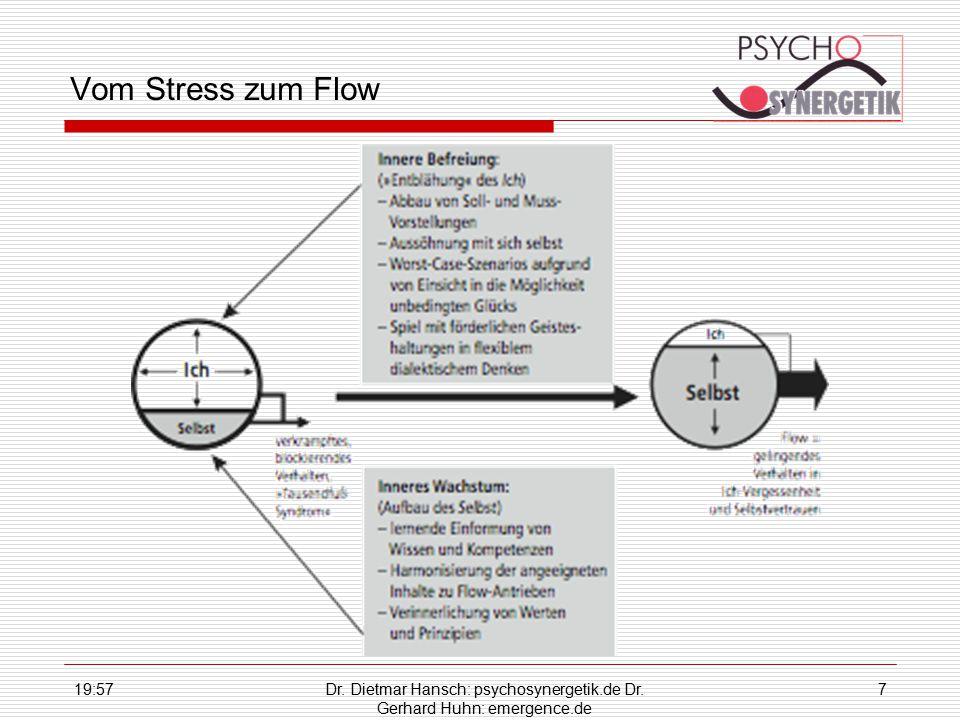 19:59Dr. Dietmar Hansch: psychosynergetik.de Dr. Gerhard Huhn: emergence.de 7 Vom Stress zum Flow