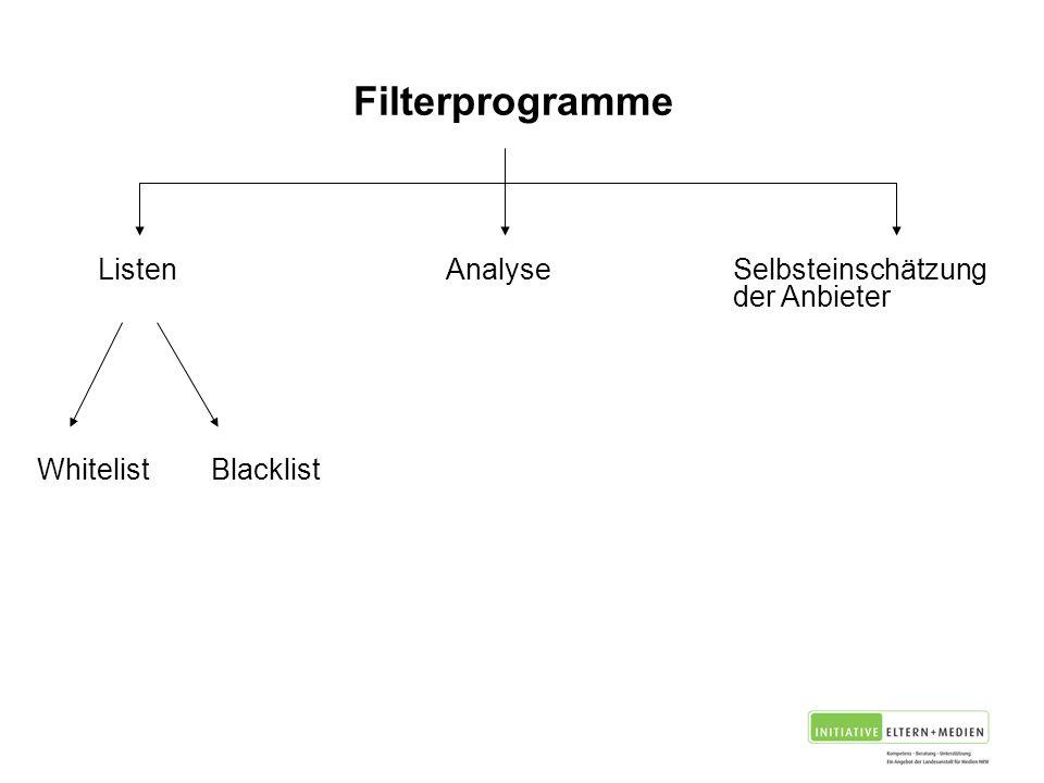 Filterprogramme ListenAnalyseSelbsteinschätzung der Anbieter WhitelistBlacklist