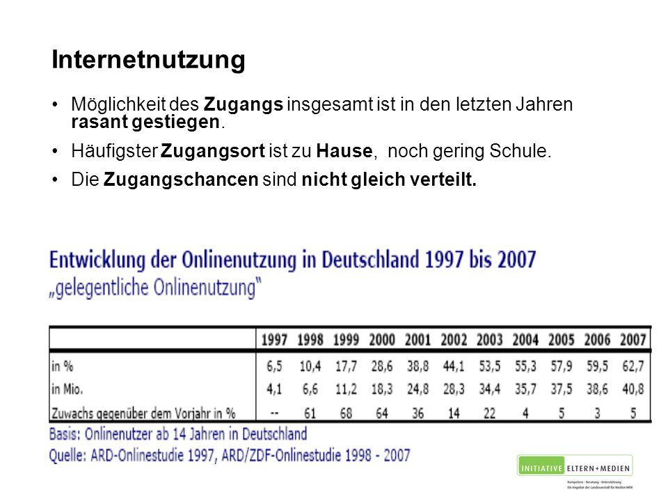 Die Rechtslage - Jugendmedienschutz im Internet und seine Grenzen Schindler am 27.