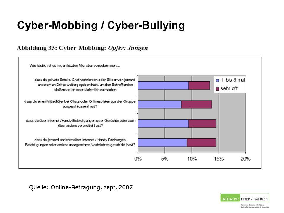 Cyber-Mobbing / Cyber-Bullying Quelle: Online-Befragung, zepf, 2007