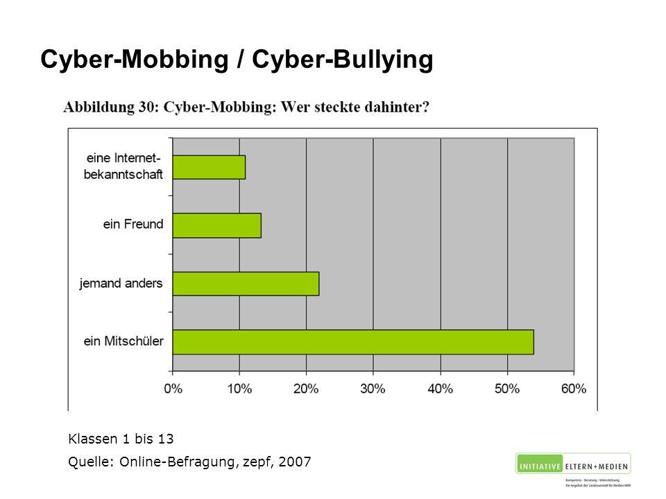 Cyber-Mobbing / Cyber-Bullying Klassen 1 bis 13 Quelle: Online-Befragung, zepf, 2007