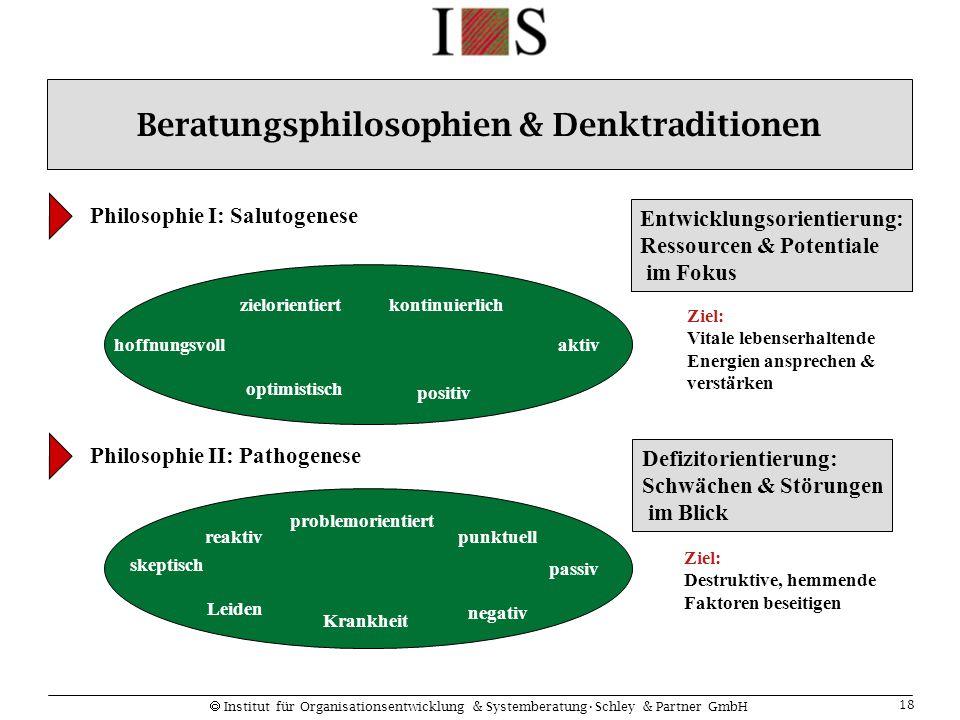  Institut für Organisationsentwicklung & SystemberatungSchley & Partner GmbH 18 Philosophie I: Salutogenese Entwicklungsorientierung: Ressourcen & Po