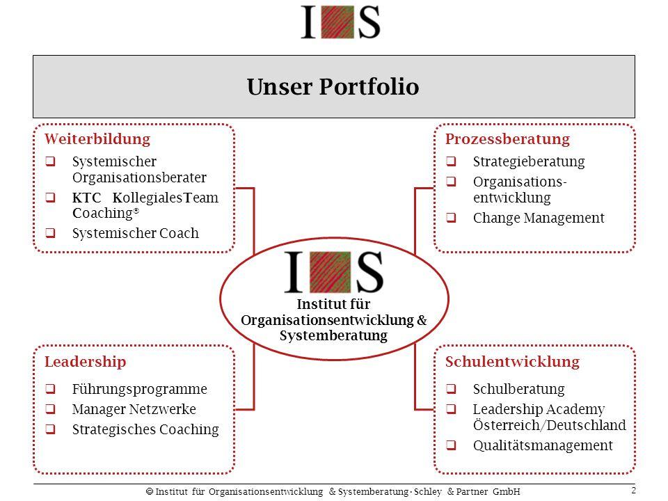  Institut für Organisationsentwicklung & SystemberatungSchley & Partner GmbH 2  Systemischer Organisationsberater  KTC KollegialesTeam Coaching  