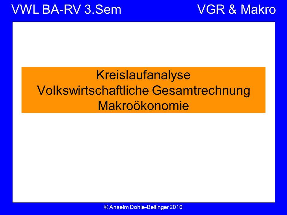 VWL BA-RV 3.SemVGR & Makro © Anselm Dohle-Beltinger 2010 Kreislaufanalyse Volkswirtschaftliche Gesamtrechnung Makroökonomie