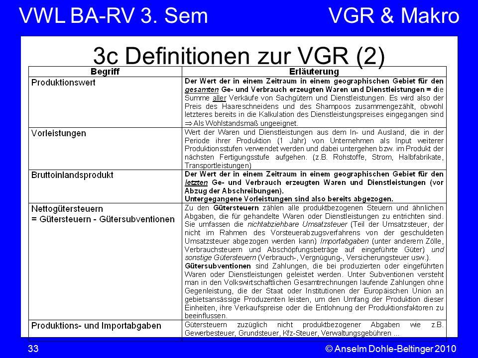 VWL BA-RV 3. SemVGR & Makro © Anselm Dohle-Beltinger 201033 3c Definitionen zur VGR (2)