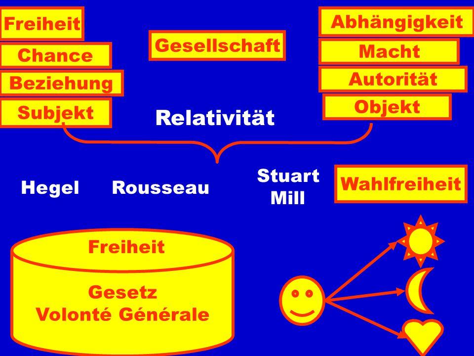 Freiheit Gesellschaft Beziehung Subjekt Abhängigkeit Macht Autorität Objekt Gesetz Volonté Générale Freiheit Wahlfreiheit Chance Relativität HegelRousseau Stuart Mill
