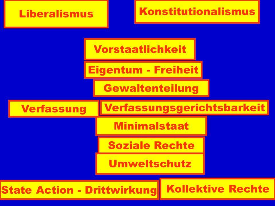 Vorchristen- tum: Stoa Gesetzlichkeit Gerechtigkeit Gleichheit Christentum Gottebenbild- lichkeit Individualität Germanischer Einfluss Schutz vor Will
