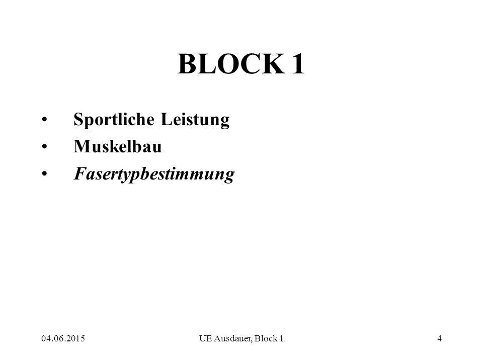 04.06.2015UE Ausdauer, Block 14 BLOCK 1 Sportliche Leistung Muskelbau Fasertypbestimmung