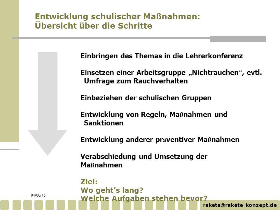 """rakete@rakete-konzept.de 04/06/15 Einbringen des Themas in die Lehrerkonferenz Einsetzen einer Arbeitsgruppe """" Nichtrauchen """", evtl. Umfrage zum Rauch"""