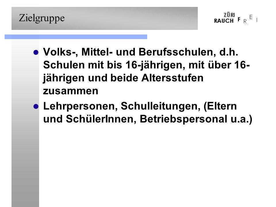 Zielgruppe Volks-, Mittel- und Berufsschulen, d.h.