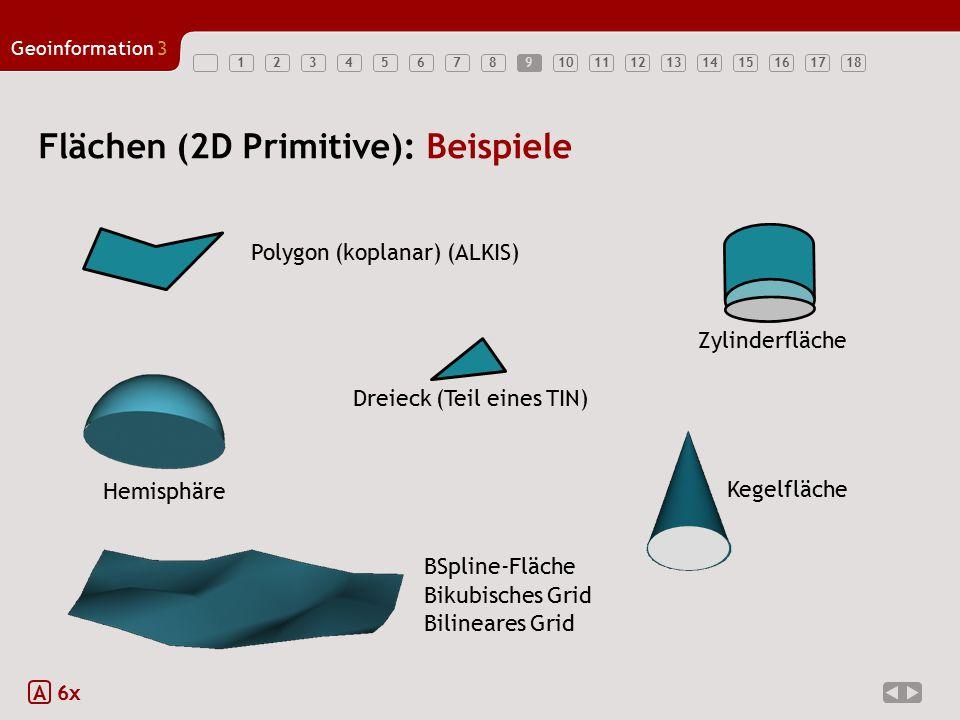 123456789101112131415161718 Geoinformation3 Flächen (2D Primitive): Beispiele 9 A 6x Polygon (koplanar) (ALKIS) Dreieck (Teil eines TIN) Zylinderfläch