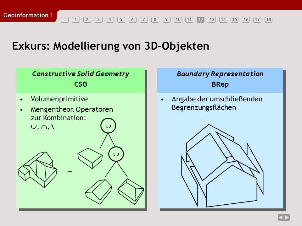 123456789101112131415161718 Geoinformation3 12 Exkurs: Modellierung von 3D-Objekten Constructive Solid Geometry CSG Constructive Solid Geometry CSG Bo