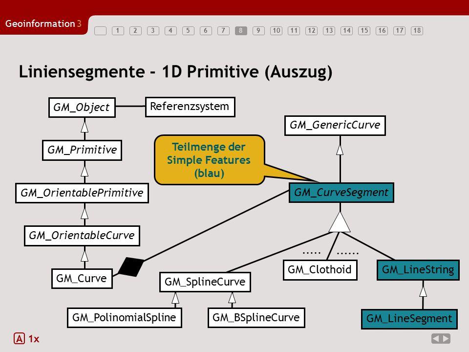123456789101112131415161718 Geoinformation3 8 Liniensegmente - 1D Primitive (Auszug) A 1x GM_Primitive GM_Object GM_OrientablePrimitive GM_OrientableC