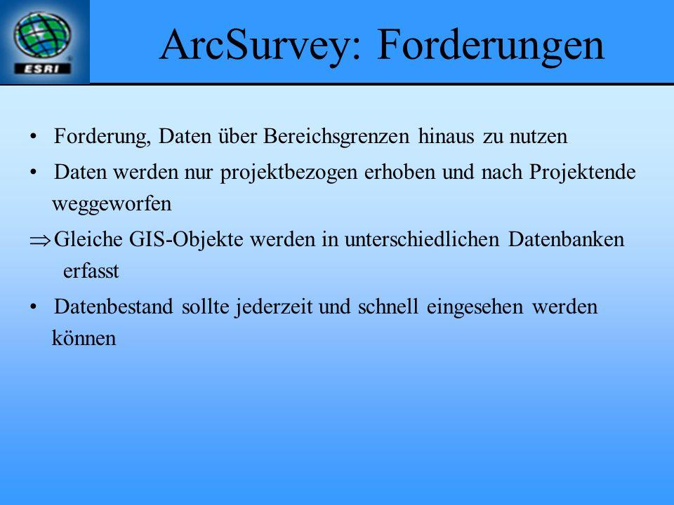 ArcSurvey: Forderungen Forderung, Daten über Bereichsgrenzen hinaus zu nutzen Daten werden nur projektbezogen erhoben und nach Projektende weggeworfen