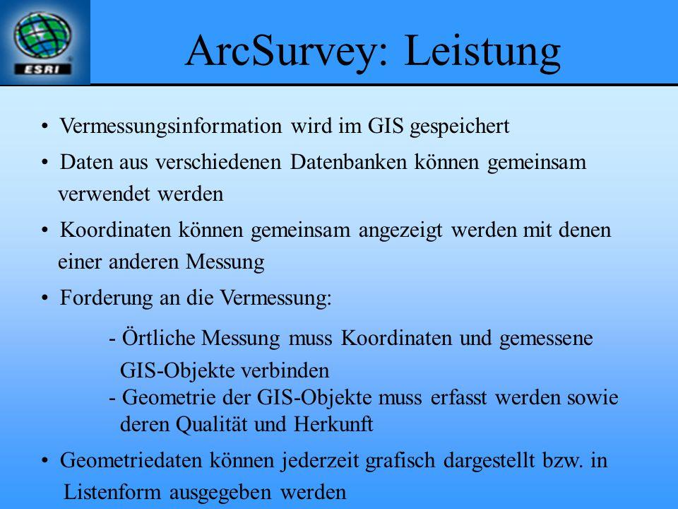 ArcSurvey: Leistung Vermessungsinformation wird im GIS gespeichert Daten aus verschiedenen Datenbanken können gemeinsam verwendet werden Koordinaten können gemeinsam angezeigt werden mit denen einer anderen Messung Forderung an die Vermessung: - Örtliche Messung muss Koordinaten und gemessene GIS-Objekte verbinden - Geometrie der GIS-Objekte muss erfasst werden sowie deren Qualität und Herkunft Geometriedaten können jederzeit grafisch dargestellt bzw.