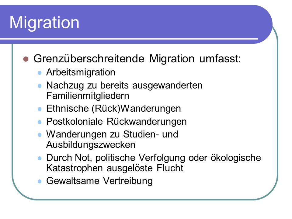 Migration Grenzüberschreitende Migration umfasst: Arbeitsmigration Nachzug zu bereits ausgewanderten Familienmitgliedern Ethnische (Rück)Wanderungen P