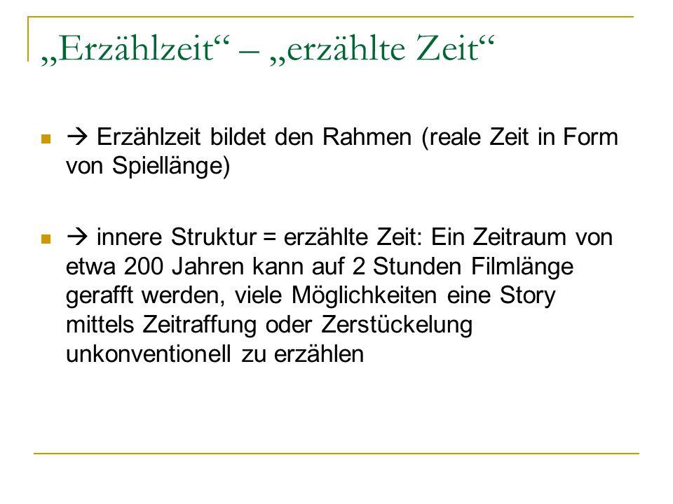Zeit im Film Zeitdehnung - mehr als 24 Bilder/Sec.