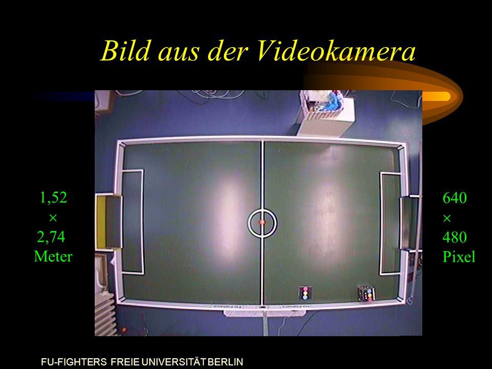 FU-FIGHTERS FREIE UNIVERSITÄT BERLIN Bild aus der Videokamera 1,52  2,74 Meter 640  480 Pixel