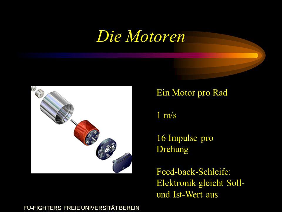 FU-FIGHTERS FREIE UNIVERSITÄT BERLIN Die Motoren Ein Motor pro Rad 1 m/s 16 Impulse pro Drehung Feed-back-Schleife: Elektronik gleicht Soll- und Ist-Wert aus
