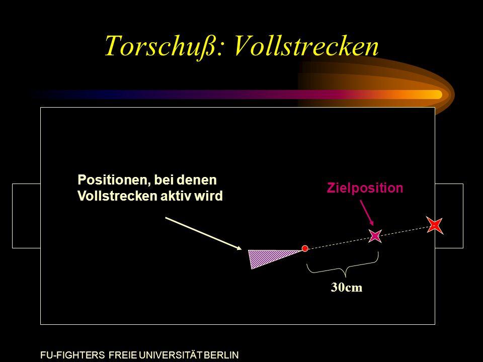 FU-FIGHTERS FREIE UNIVERSITÄT BERLIN Torschuß: Vollstrecken 30cm Zielposition Positionen, bei denen Vollstrecken aktiv wird