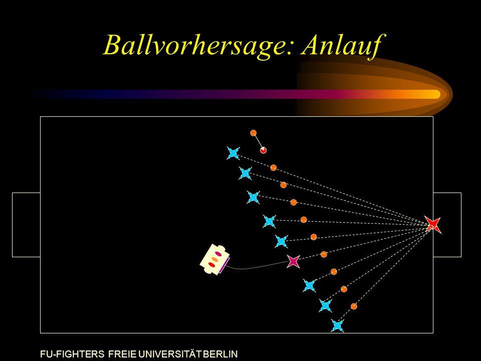 FU-FIGHTERS FREIE UNIVERSITÄT BERLIN Ballvorhersage: Anlauf