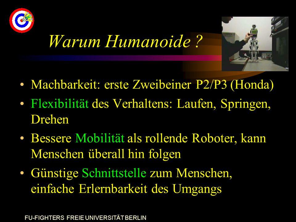 FU-FIGHTERS FREIE UNIVERSITÄT BERLIN Warum Humanoide .
