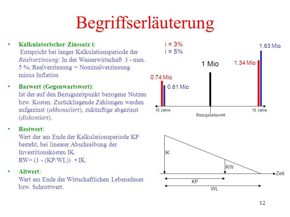 12 Begriffserläuterung Kalkulatorischer Zinssatz i: Entspricht bei langer Kalkulationsperiode der Realverzinsung: In der Wasserwirtschaft 3 - max. 5 %