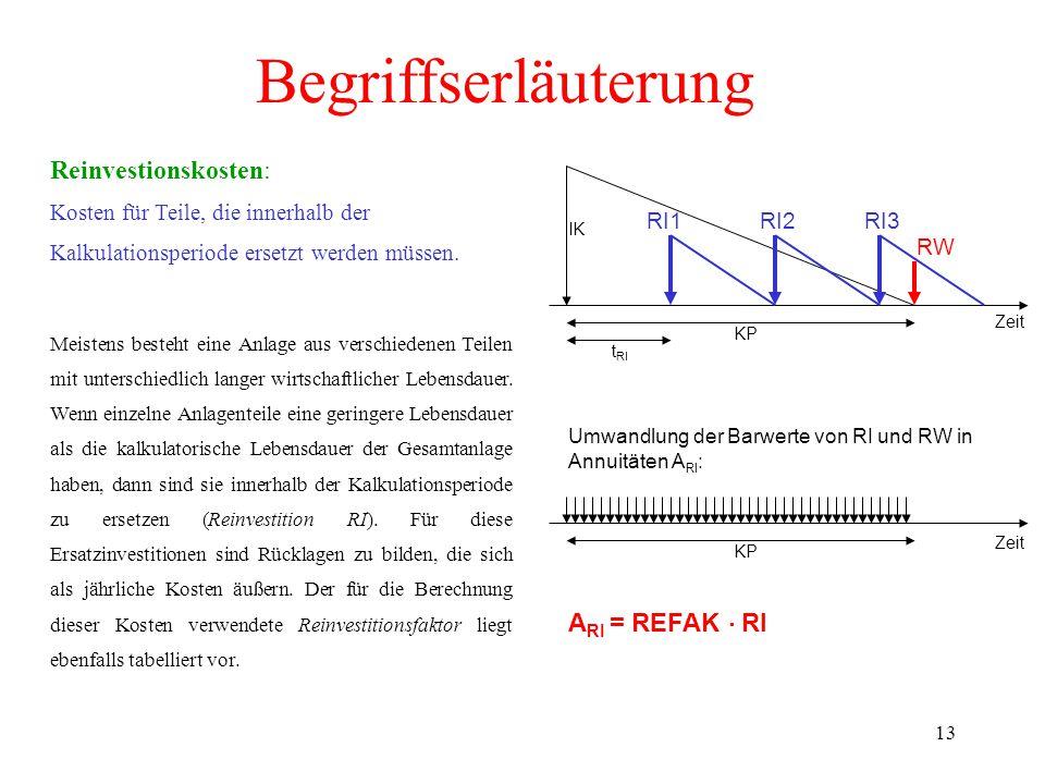 13 Begriffserläuterung Reinvestionskosten: Kosten für Teile, die innerhalb der Kalkulationsperiode ersetzt werden müssen. Meistens besteht eine Anlage