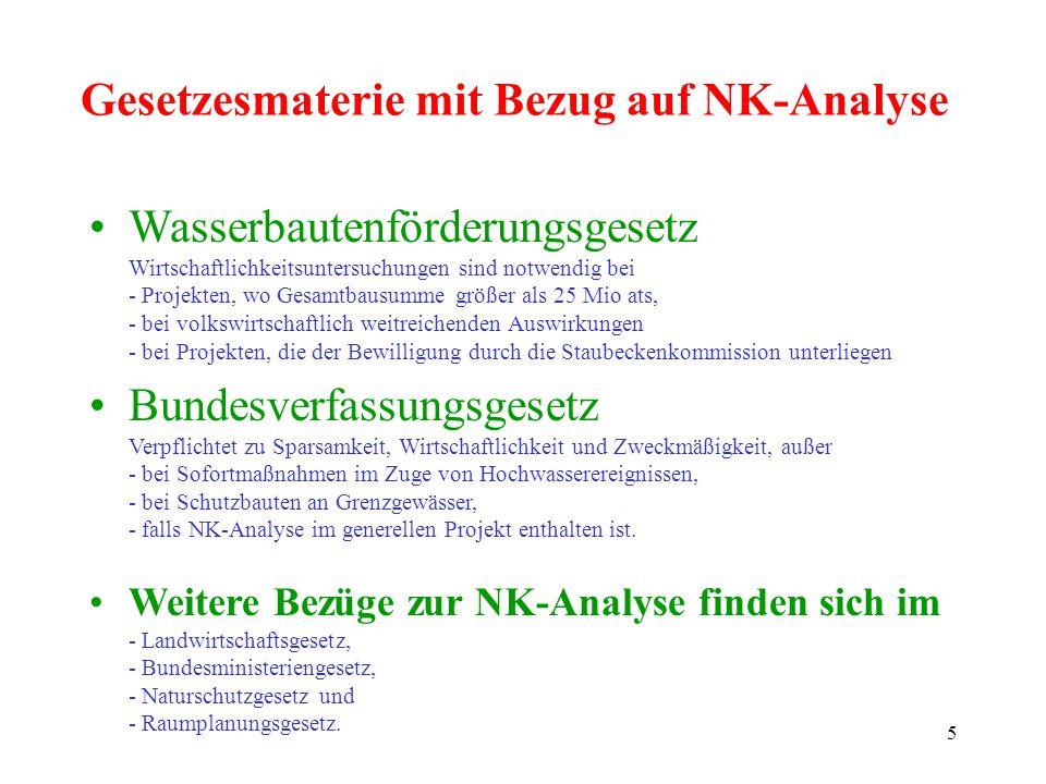 26 Internet-Adressen zur Nutzen Kosten Analyse Grundlagen der Investitionsrechnung http://www.pd-verlag.de/buecher/41-8.html Kalkulationshilfe Investitionsentscheidungen Finanzierungsentscheidungen http://www.landwirtschaft-mv.de/invkalkh.mv Lernzettel Investitionsrechnung http://www-stud.uni-essen.de/~sw0136/Lernzettel/Lern_IR.html#Sachen zum Auswendig-lernen Methodik der Kostenermittlung http://www.eva.wsr.ac.at/publ/pdf/lcp-b.pdf Partialmodelle http://www.uni-magdeburg.de/bwl1/ Cost Benefit Analysis http://www.cnie.org/nle/rsk-4.html Library: Cost Benefit Analysis http://www.rff.org/Cost-BenefitAnalysis.cfm#DiscussionPapers