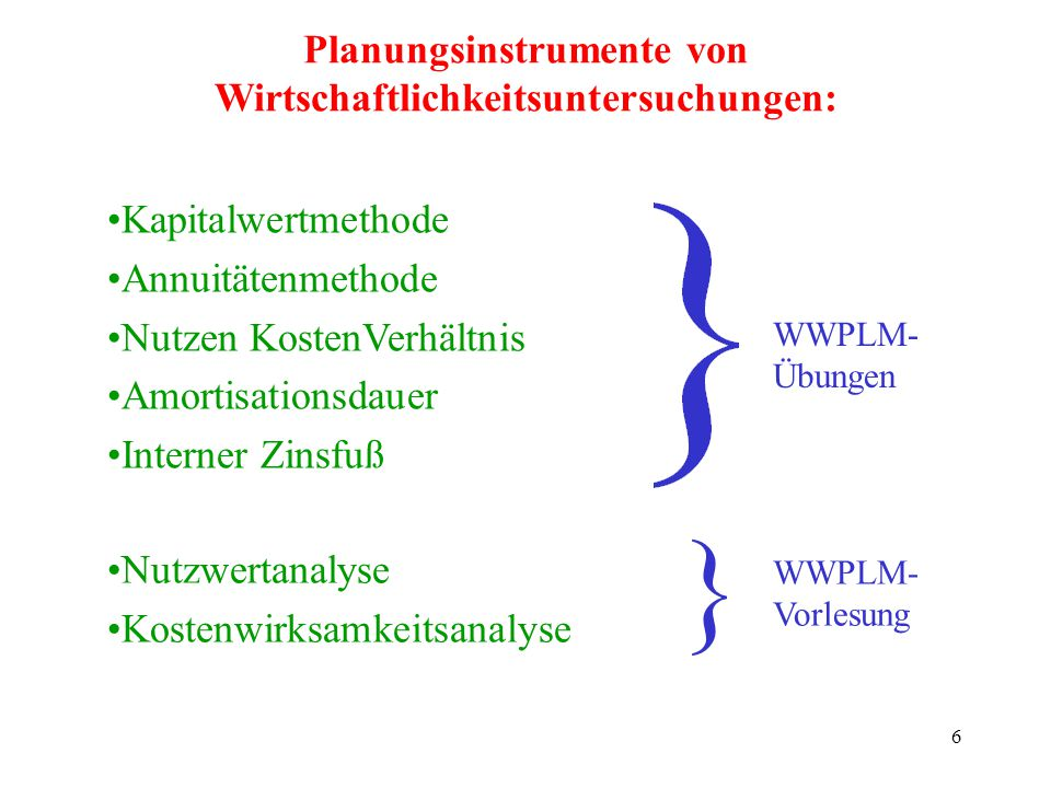 6 Planungsinstrumente von Wirtschaftlichkeitsuntersuchungen: } WWPLM- Übungen WWPLM- Vorlesung Kapitalwertmethode Annuitätenmethode Nutzen KostenVerhä