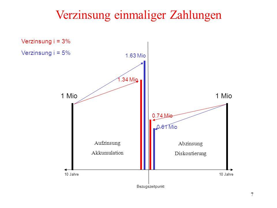 7 1 Mio 0.74 Mio 1.34 Mio 0.61 Mio 1.63 Mio 10 Jahre Bezugszeitpunkt Verzinsung i = 3% Verzinsung i = 5% Verzinsung einmaliger Zahlungen 1 Mio Aufzins