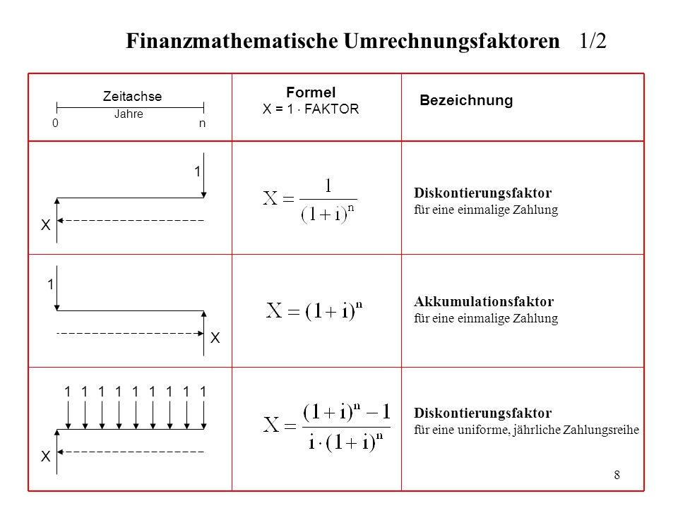 8 Finanzmathematische Umrechnungsfaktoren 1/2 1 X Diskontierungsfaktor für eine einmalige Zahlung 1 X Akkumulationsfaktor für eine einmalige Zahlung 1