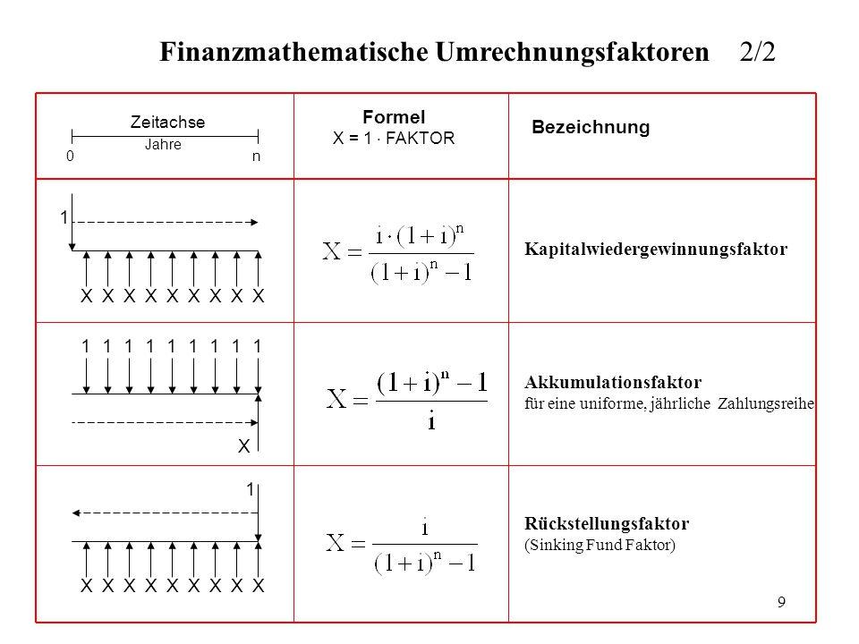 9 Finanzmathematische Umrechnungsfaktoren 2/2 1 X Kapitalwiedergewinnungsfaktor Akkumulationsfaktor für eine uniforme, jährliche Zahlungsreihe Rückste